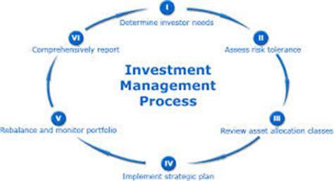 thesis asset management ltd - Dormitory